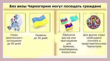 Виза Черногории